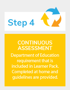 How Clonard Homeschooling Works Step 4 Continuous Assessment