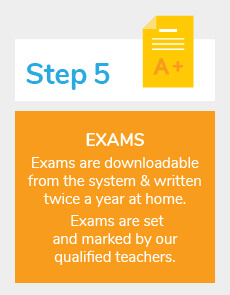How Clonard Homeschooling Works Step 5 Exams