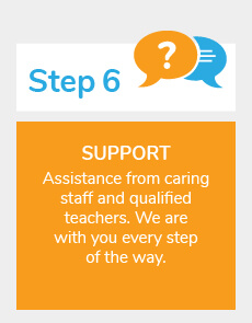 How Clonard Homeschooling Works Step 6 Support